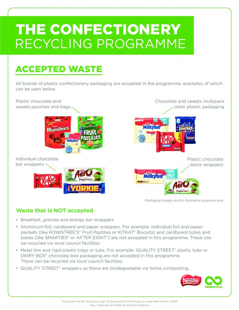 Recycling for Charity  | South Hill Connection