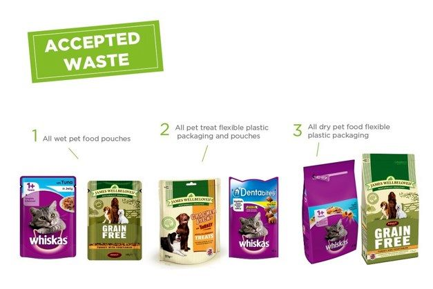 pet food pouches and packets
